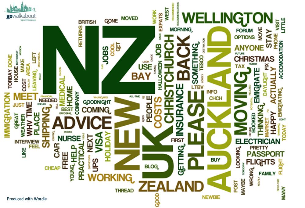 New Zealand Forum Wordle