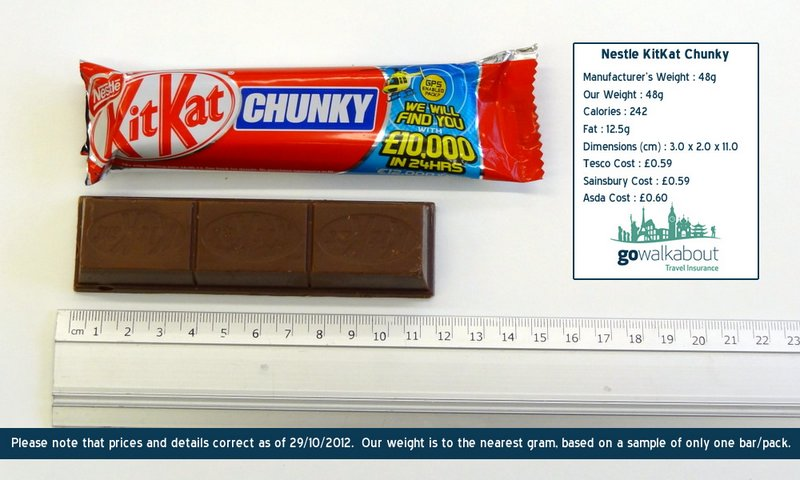 Bounty bar nutritional information