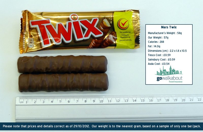 The Great Chocolate Size And Weight Change Survey 2012