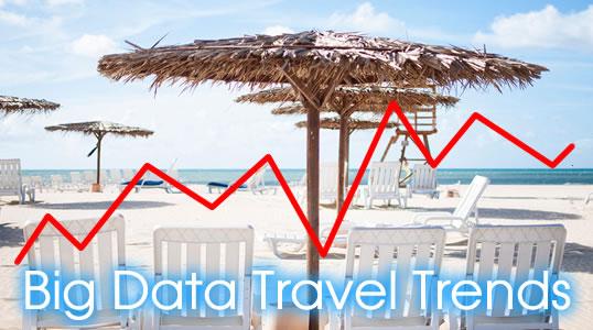 Big Data Travel Trends