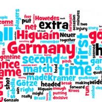 argentina germany wordle