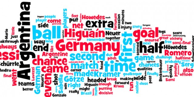 argentina germany wordle